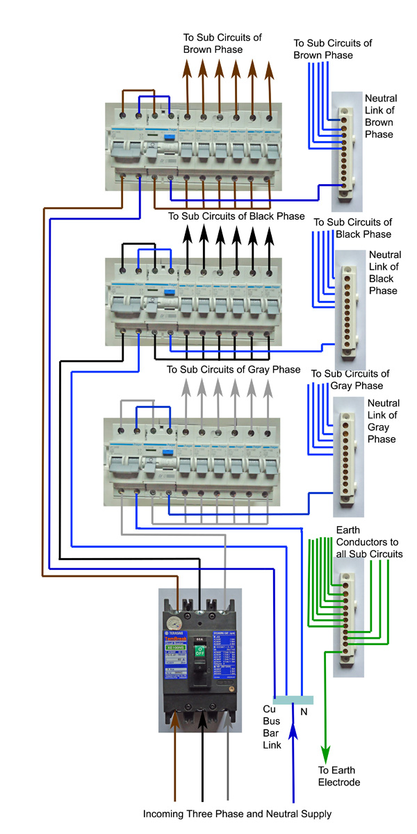diy wiring a three phase consumer unit-distribution board and, Wiring diagram
