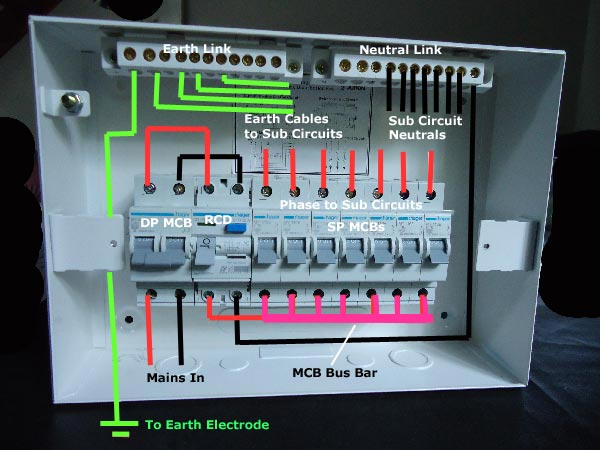Diy wiring a consumer unit and installation distribution board the detailed internal wiring for the sample db and mcbs and rcd units used swarovskicordoba Choice Image