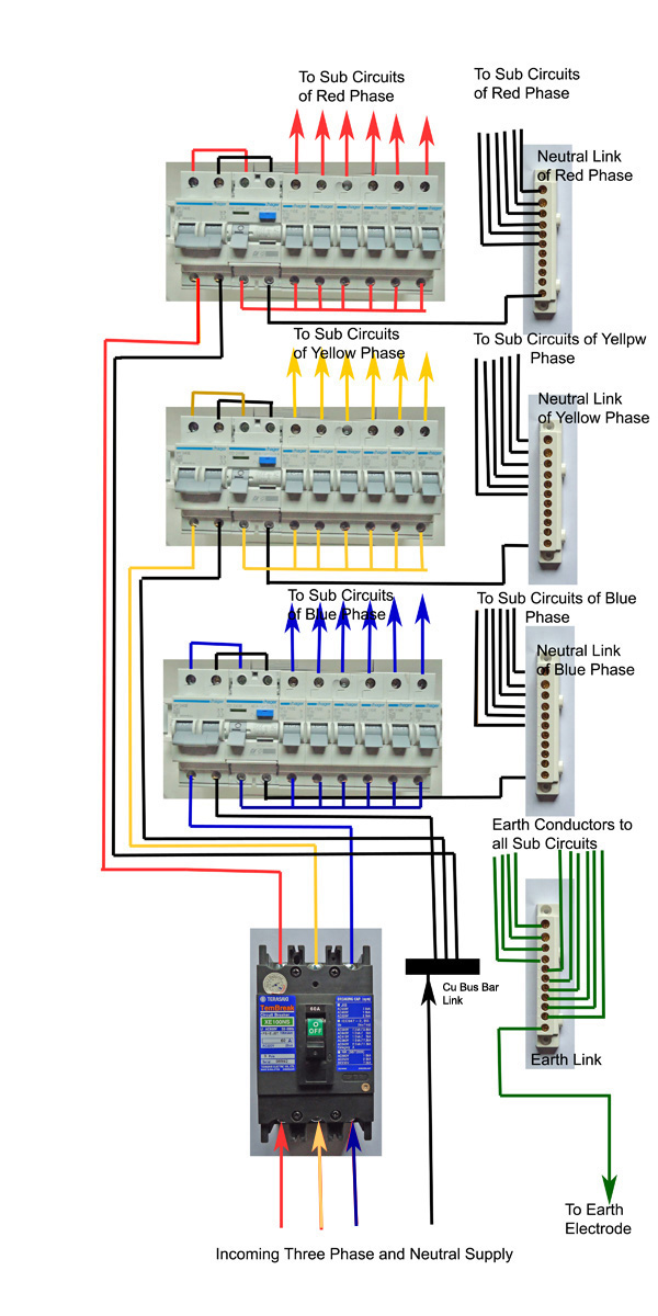 db 3 ph web1 distribution board wiring diagram wiring diagram and schematic schneider mccb motorized wiring diagram at pacquiaovsvargaslive.co